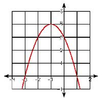 parabolasedited1a